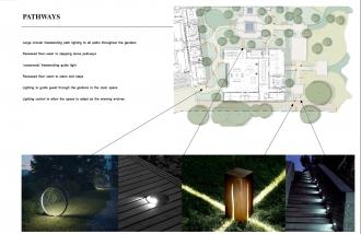 Sample concept sheet